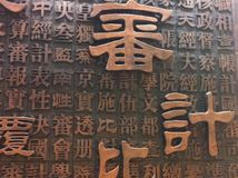 Chinese characters,auditing. Chinese traditional characters on the wall in nanjing, China. auditing Royalty Free Stock Photos