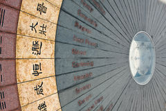 Chinese compass Royalty Free Stock Photography
