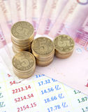 Chinese currency on chart Royalty Free Stock Photos