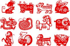 Chinese dierenriem Royalty-vrije Stock Fotografie