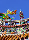 Chinese dragon statue on roof eaves in temple Royalty Free Stock Photo