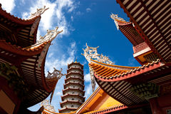 Chinese eaves of temple. Chinese eaves under blue sky in the temple of Xichan,Fuzhou,China Stock Photography