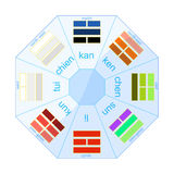 Chinese Feng Shui Bagua square blue. vector illustration Stock Photos
