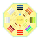 Chinese Feng Shui Bagua square yellow. vector illustration Stock Image