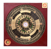 Chinese feng shui compass Stock Images