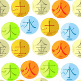 Chinese  of the five basic elements of the universe  Stock Image