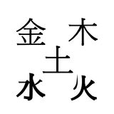 Chinese Five Elements. An image of the five Chinese characters (in black font) representing the five fundamental elements in ancient Chinese culture.  Starting Stock Image