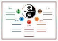 Chinese five elements circle template Stock Photo