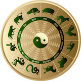 Chinese horoscope Stock Photography
