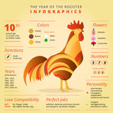 Chinese horoscope Rooster symbol. Creative new year 2017. Chinese horoscope infographics with Rooster symbol. Creative new year 2017 sign best for calendars stock illustration