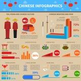 Chinese Infographic Set Stock Image
