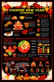 Chinese Lunar New Year holiday infographic design. Chinese New Year infographic with Lunar Year celebration statistics. Festive graph and chart of Oriental Stock Photo