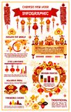 Chinese lunar New Year vector infographics stock illustration