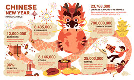 Chinese New Year Infographic Elements Royalty Free Stock Images