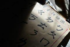 Chinese notional phonetic alphabet table Royalty Free Stock Photos