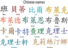 Chinese's name Royalty Free Stock Photo