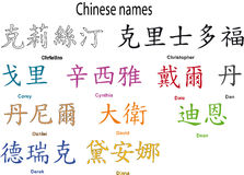 Chinese's name Stock Photo