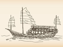Chinese sailing ship Royalty Free Stock Photography