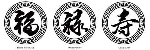 Chinese Text Calligraphy of Good Fortune Prosperity and Longevit Stock Images