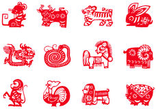 Chinese zodiac Royalty Free Stock Image