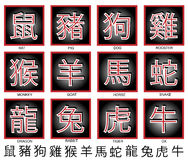 Chinese Zodiac. Symbols - in Chinese calligraphy Royalty Free Stock Images