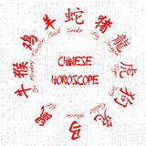 Chinese zodiac. Illustration with Chinese zodiac signs Royalty Free Stock Photo