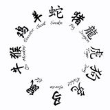 Chinese zodiac. Royalty Free Stock Image