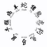 Chinese zodiac. Royalty Free Stock Image