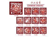 Chinese zodiac Royalty Free Stock Photo