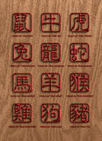 12 Chinese Zodiac Animals Wood Signs. 12 Chinese Zodiac Animals Text Character in Wood Grain Stamp Chop Sign on Wood Background Illustration Royalty Free Stock Image