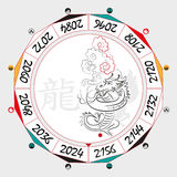 Chinese  Zodiac  Dragon Royalty Free Stock Images