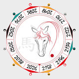 Chinese  Zodiac  Horse. In a circular layout data. The hieroglyph on the word is represented - Horse. Vector illustration Stock Images