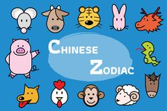 Chinese Zodiac Icons Stock Photography