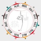 Chinese Zodiac Monkey Stock Photography