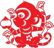 Chinese zodiac : monkey. Chinese zodiac paper cutting style : Monkey Royalty Free Stock Photos