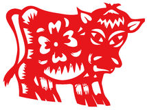 Chinese zodiac of ox Royalty Free Stock Image