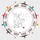 Chinese  Zodiac  Ox Stock Photography