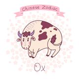Chinese Zodiac - Ox Royalty Free Stock Photos