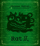 Vector Chinese Zodiac - rat. Chinese Zodiac paper-cut about rat Calligraphy on green Textured Parchment.Increased by Adobe Illustrator EPS Vector Format Stock Images
