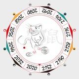 Chinese  Zodiac  Rat Stock Image