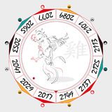 Chinese Zodiac Rooster Stock Photos
