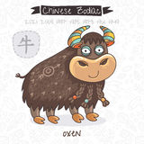 Chinese Zodiac. Sign Oxen. Vector illustration Royalty Free Stock Photo