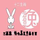 Chinese zodiac sign rabbit, , Chinese character `rabbit` Stock Photography