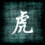 Chinese Zodiac Sign - Tiger Royalty Free Stock Images