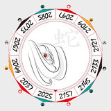 Chinese  Zodiac  Snake Stock Photo