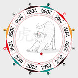 Chinese  Zodiac  Tiger Stock Images