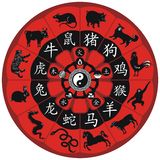 Chinese Zodiac Wheel royalty free illustration