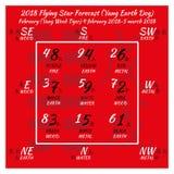 2018 Chinesen feng shui Kalender 12 Monate Stockfotografie