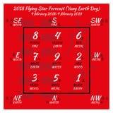 2018 Chinesen feng shui Kalender 12 Monate Lizenzfreies Stockbild