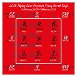 2018 Chinesen feng shui Kalender 12 Monate Stockfoto